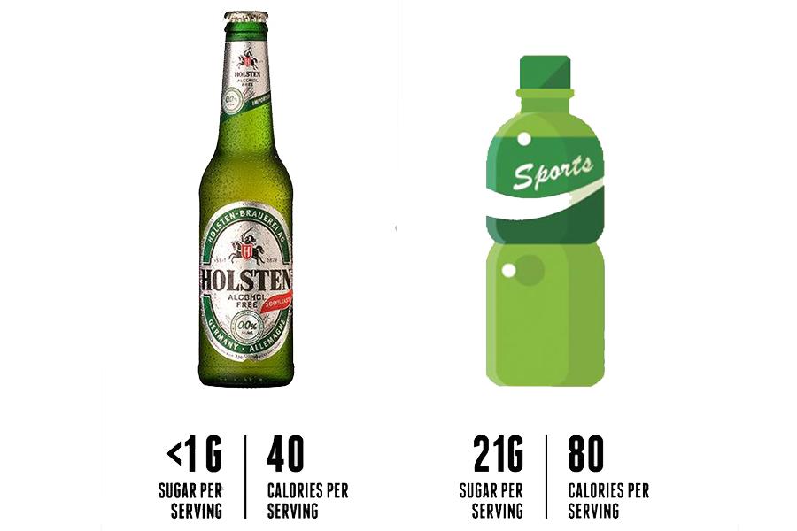 Holsten gegen Sportgetränk