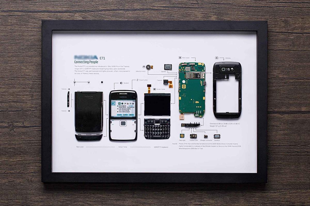 Grid Studio gerahmte Smartphones Nokia
